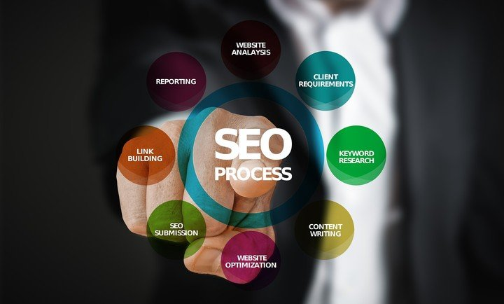 SEO: How To Rank Your Website on Google [Vietnam] 2
