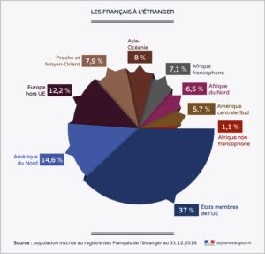 Entreprendre avec la communauté française du Vietnam 1