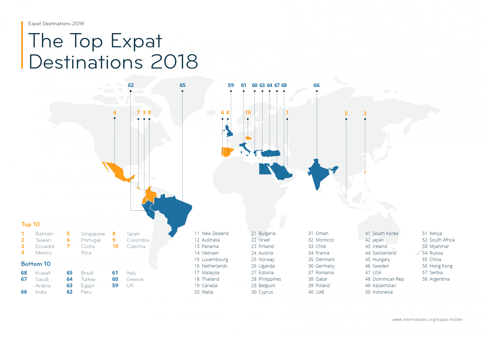 Best and Worst countries for expatriates